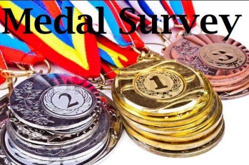 Medal Survey